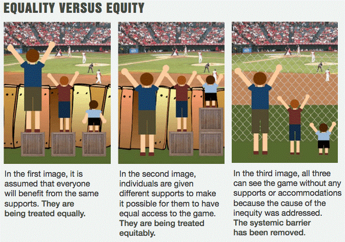 equity rather than equality
